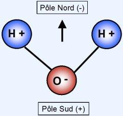 la_molecule_deau3