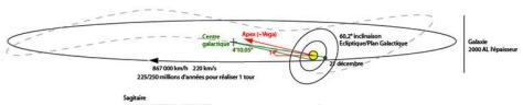 fulcanelli trace helicoidale
