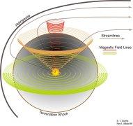 soleilmagnetique1